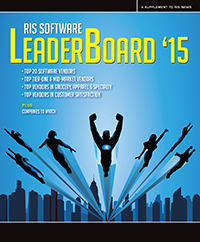 2015-RIS-Leaderboard-Rankings